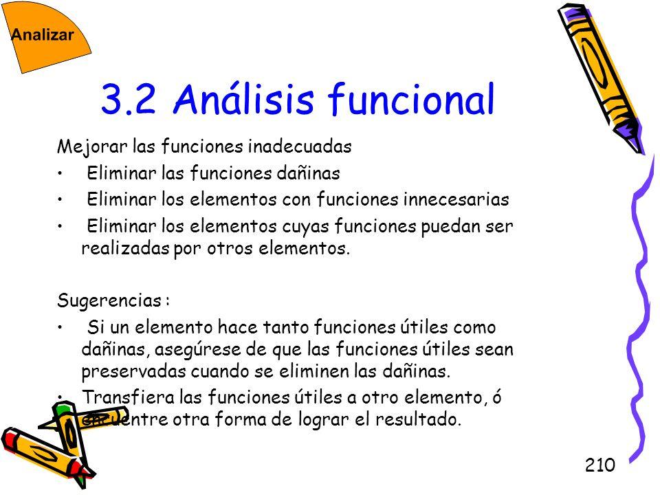 210 3.2 Análisis funcional Mejorar las funciones inadecuadas Eliminar las funciones dañinas Eliminar los elementos con funciones innecesarias Eliminar