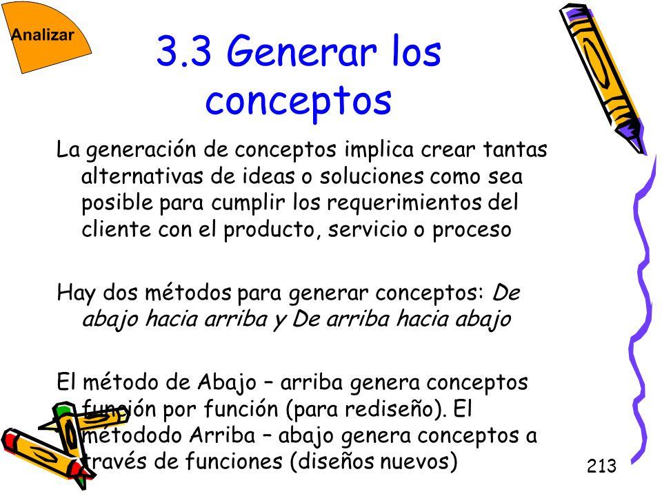 213 3.3 Generar los conceptos La generación de conceptos implica crear tantas alternativas de ideas o soluciones como sea posible para cumplir los req