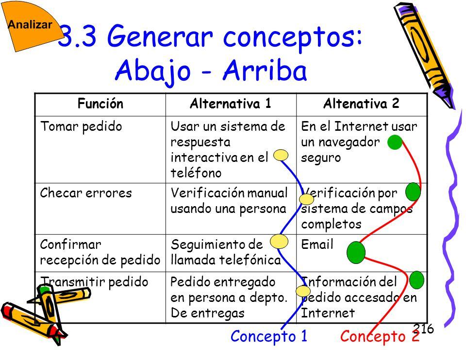 216 3.3 Generar conceptos: Abajo - Arriba FunciónAlternativa 1Altenativa 2 Tomar pedidoUsar un sistema de respuesta interactiva en el teléfono En el I