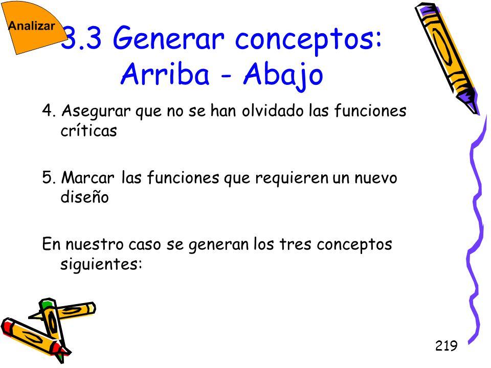 219 3.3 Generar conceptos: Arriba - Abajo 4. Asegurar que no se han olvidado las funciones críticas 5. Marcar las funciones que requieren un nuevo dis
