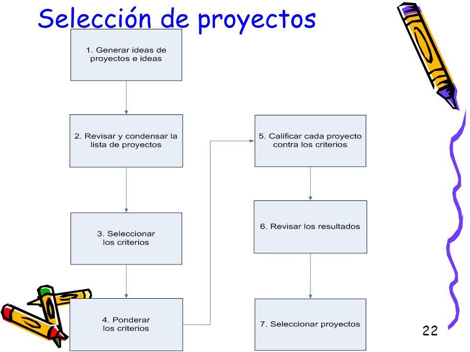 22 Selección de proyectos