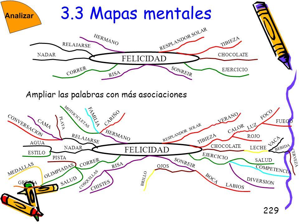 229 3.3 Mapas mentales Ampliar las palabras con más asociaciones FELICIDAD RESPLANDOR SOLAR TIBIEZA CHOCOLATE EJERCICIO SONREIR RISA CORRER NADAR RELA