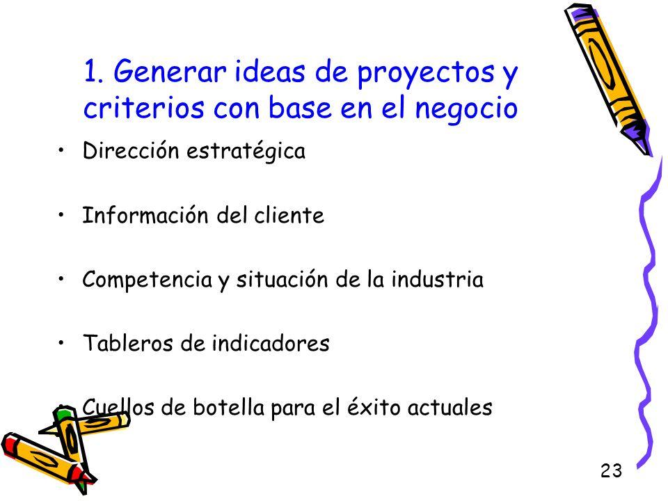 23 1. Generar ideas de proyectos y criterios con base en el negocio Dirección estratégica Información del cliente Competencia y situación de la indust