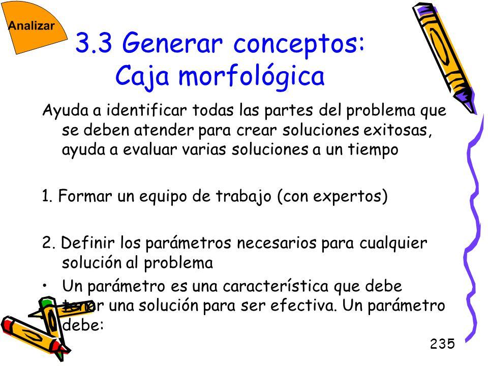 235 3.3 Generar conceptos: Caja morfológica Ayuda a identificar todas las partes del problema que se deben atender para crear soluciones exitosas, ayu