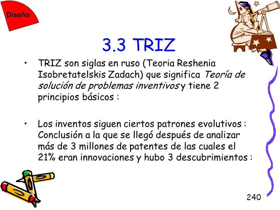 240 3.3 TRIZ TRIZ son siglas en ruso (Teoria Reshenia Isobretatelskis Zadach) que significa Teoría de solución de problemas inventivos y tiene 2 princ