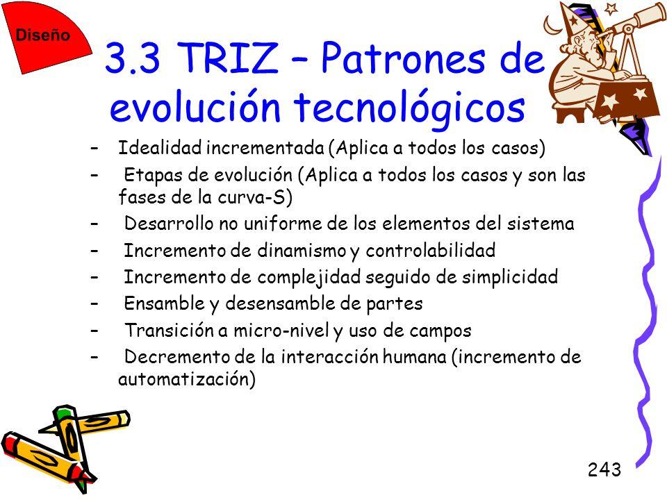 243 3.3 TRIZ – Patrones de evolución tecnológicos –Idealidad incrementada (Aplica a todos los casos) – Etapas de evolución (Aplica a todos los casos y