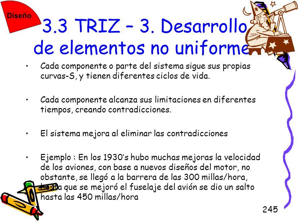 245 3.3 TRIZ – 3. Desarrollo de elementos no uniforme Cada componente o parte del sistema sigue sus propias curvas-S, y tienen diferentes ciclos de vi