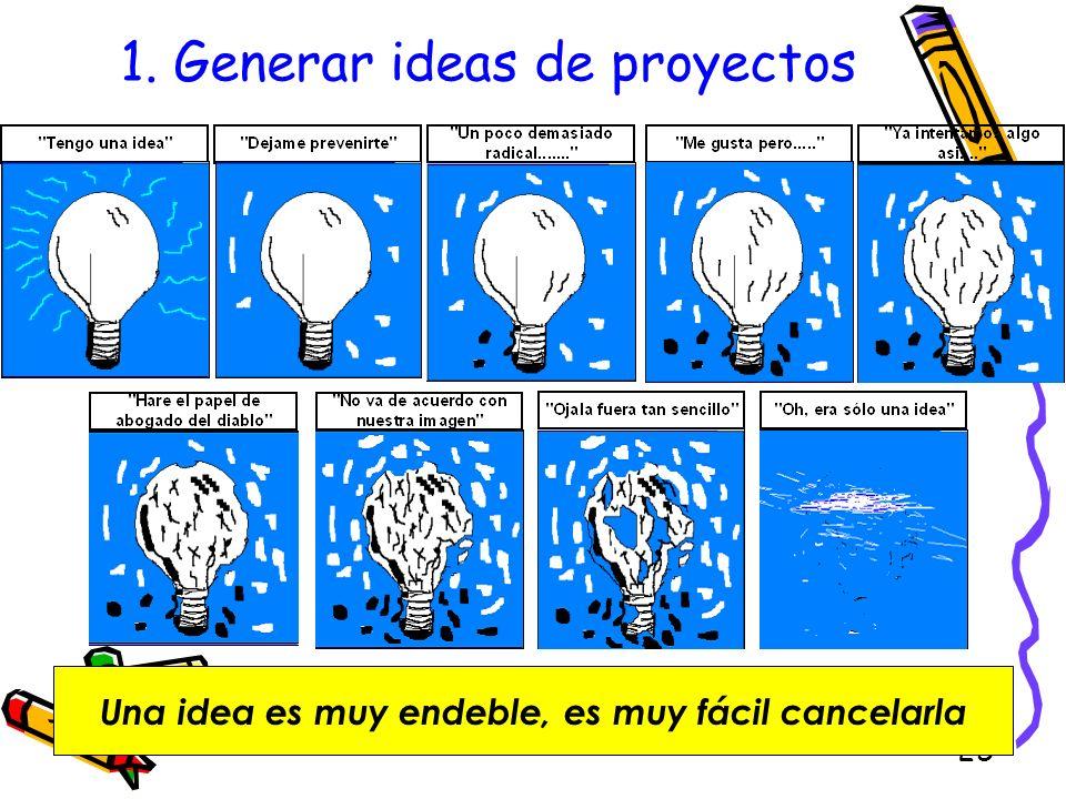 25 1. Generar ideas de proyectos Una idea es muy endeble, es muy fácil cancelarla