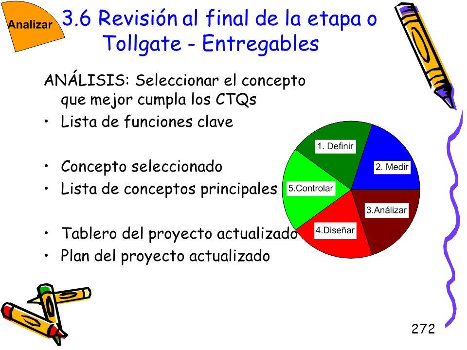 272 3.6 Revisión al final de la etapa o Tollgate - Entregables ANÁLISIS: Seleccionar el concepto que mejor cumpla los CTQs Lista de funciones clave Co