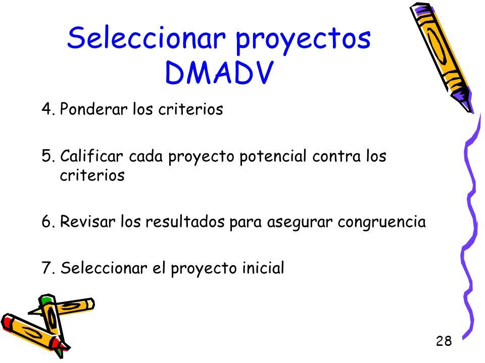 28 Seleccionar proyectos DMADV 4. Ponderar los criterios 5. Calificar cada proyecto potencial contra los criterios 6. Revisar los resultados para aseg