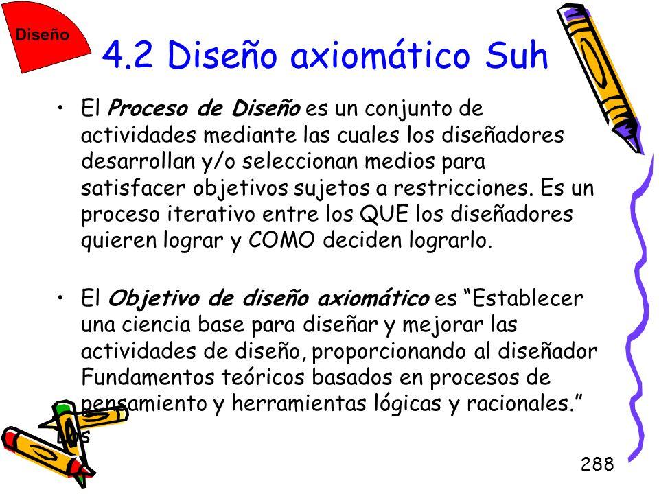 288 4.2 Diseño axiomático Suh El Proceso de Diseño es un conjunto de actividades mediante las cuales los diseñadores desarrollan y/o seleccionan medio