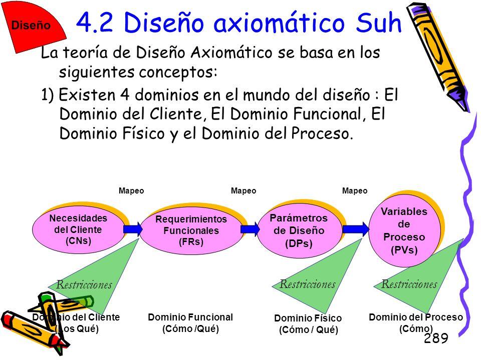289 4.2 Diseño axiomático Suh La teoría de Diseño Axiomático se basa en los siguientes conceptos: 1) Existen 4 dominios en el mundo del diseño : El Do