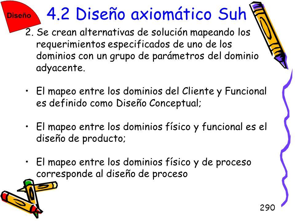 290 4.2 Diseño axiomático Suh 2. Se crean alternativas de solución mapeando los requerimientos especificados de uno de los dominios con un grupo de pa