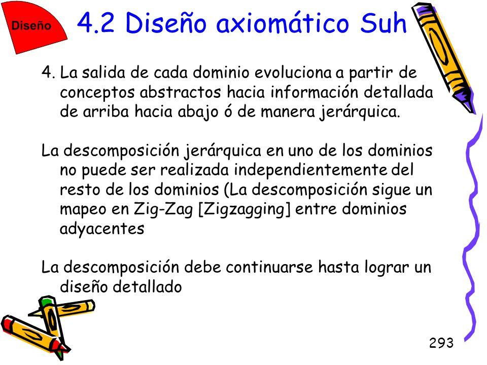 293 4.2 Diseño axiomático Suh 4. La salida de cada dominio evoluciona a partir de conceptos abstractos hacia información detallada de arriba hacia aba