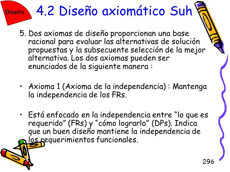 296 4.2 Diseño axiomático Suh 5. Dos axiomas de diseño proporcionan una base racional para evaluar las alternativas de solución propuestas y la subsec