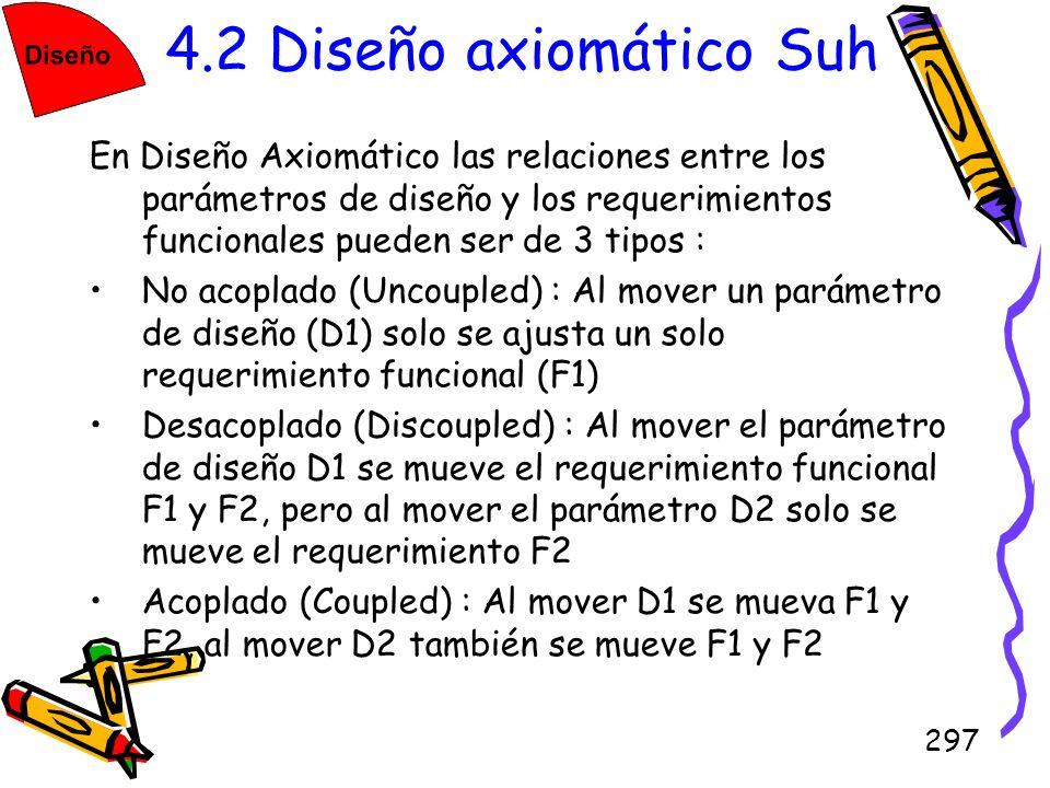 297 4.2 Diseño axiomático Suh En Diseño Axiomático las relaciones entre los parámetros de diseño y los requerimientos funcionales pueden ser de 3 tipo