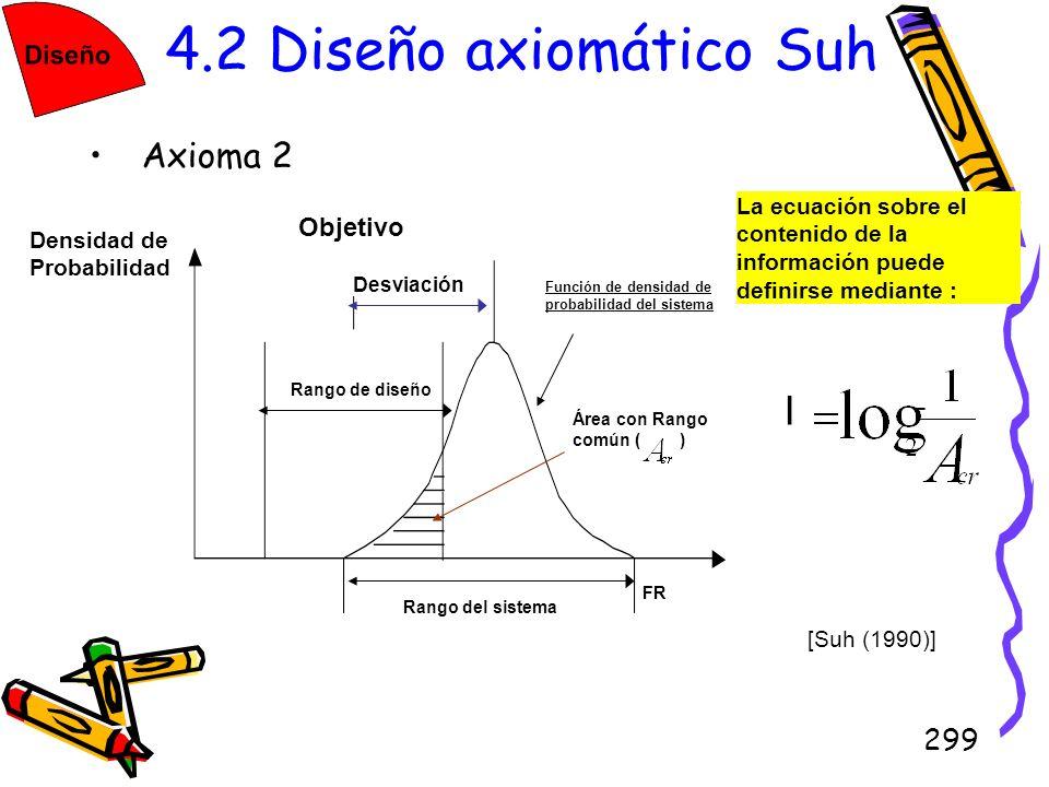 299 4.2 Diseño axiomático Suh Axioma 2 FR Densidad de Probabilidad Objetivo Desviación Rango de diseño Rango del sistema Función de densidad de probab