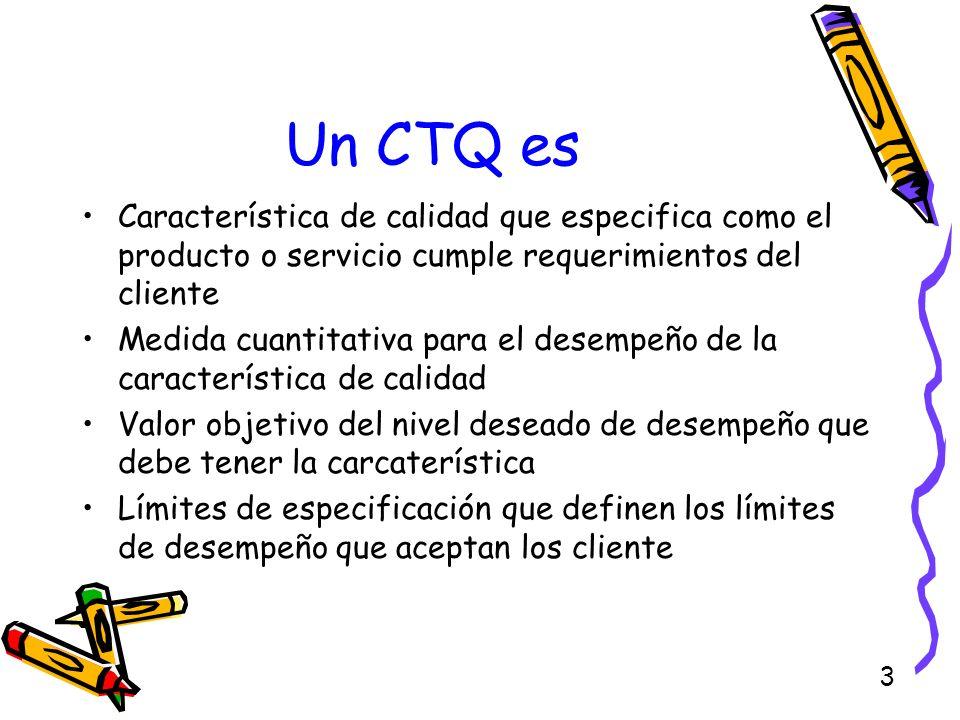 3 Un CTQ es Característica de calidad que especifica como el producto o servicio cumple requerimientos del cliente Medida cuantitativa para el desempe