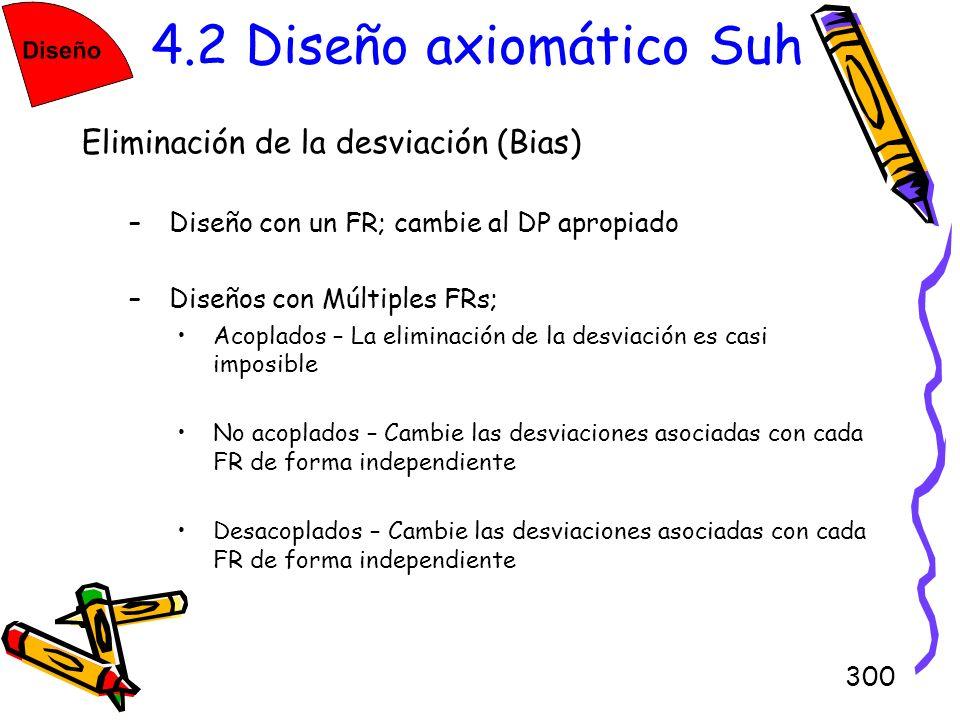 300 4.2 Diseño axiomático Suh Eliminación de la desviación (Bias) –Diseño con un FR; cambie al DP apropiado –Diseños con Múltiples FRs; Acoplados – La