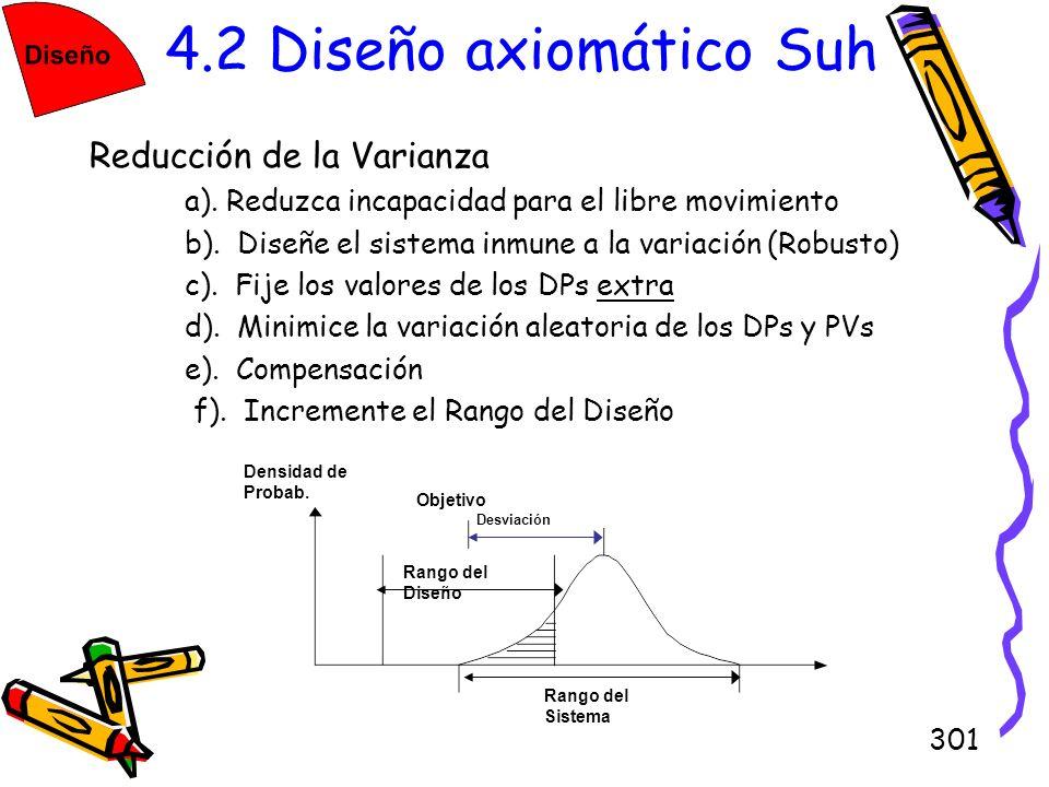 301 4.2 Diseño axiomático Suh Reducción de la Varianza a). Reduzca incapacidad para el libre movimiento b). Diseñe el sistema inmune a la variación (R