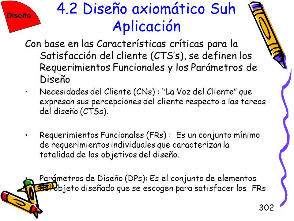 302 4.2 Diseño axiomático Suh Aplicación Con base en las Características críticas para la Satisfacción del cliente (CTSs), se definen los Requerimient