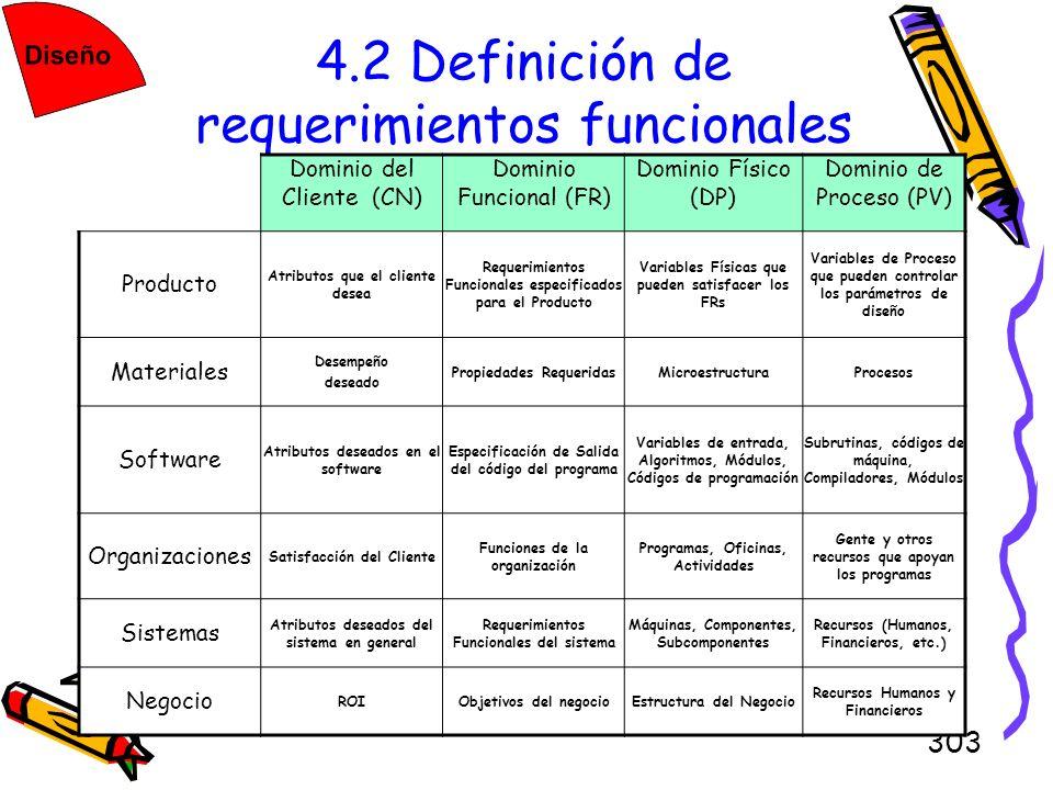 303 4.2 Definición de requerimientos funcionales Dominio del Cliente (CN) Dominio Funcional (FR) Dominio Físico (DP) Dominio de Proceso (PV) Producto