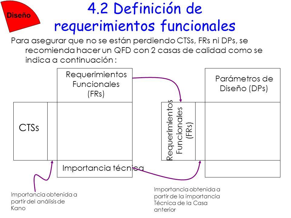 4.2 Definición de requerimientos funcionales Para asegurar que no se están perdiendo CTSs, FRs ni DPs, se recomienda hacer un QFD con 2 casas de calid