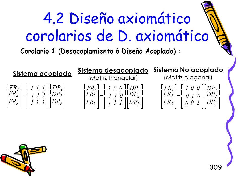 309 4.2 Diseño axiomático corolarios de D. axiomático Corolario 1 (Desacoplamiento ó Diseño Acoplado) :
