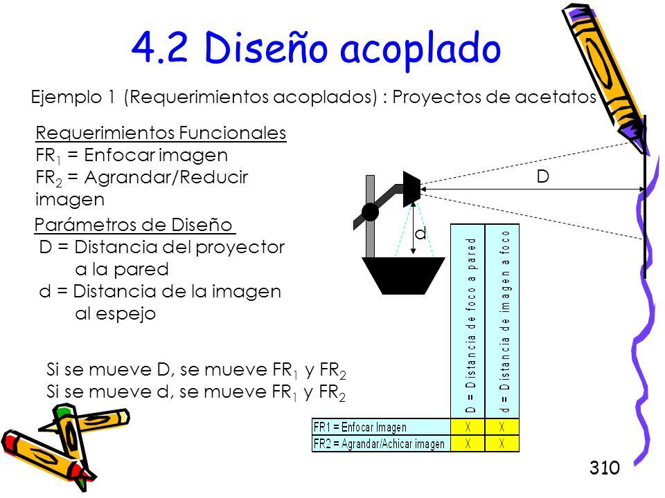310 4.2 Diseño acoplado Ejemplo 1 (Requerimientos acoplados) : Proyectos de acetatos D d Requerimientos Funcionales FR 1 = Enfocar imagen FR 2 = Agran