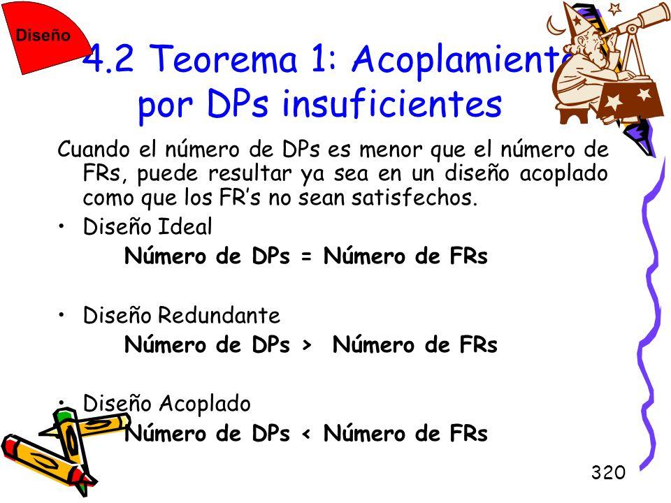 320 4.2 Teorema 1: Acoplamiento por DPs insuficientes Cuando el número de DPs es menor que el número de FRs, puede resultar ya sea en un diseño acopla