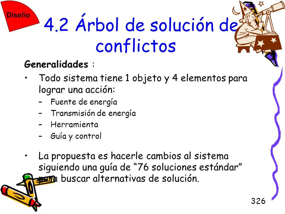 326 4.2 Árbol de solución de conflictos Generalidades : Todo sistema tiene 1 objeto y 4 elementos para lograr una acción: –Fuente de energía –Transmis