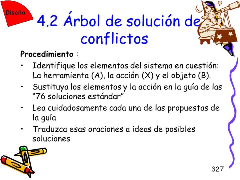 327 4.2 Árbol de solución de conflictos Procedimiento : Identifique los elementos del sistema en cuestión: La herramienta (A), la acción (X) y el obje