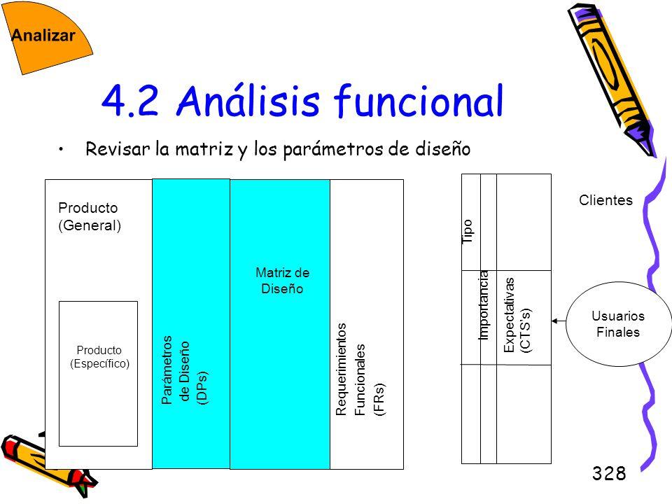 328 4.2 Análisis funcional Revisar la matriz y los parámetros de diseño Usuarios Finales Clientes Expectativas (CTSs) Tipo Importancia Producto (Gener