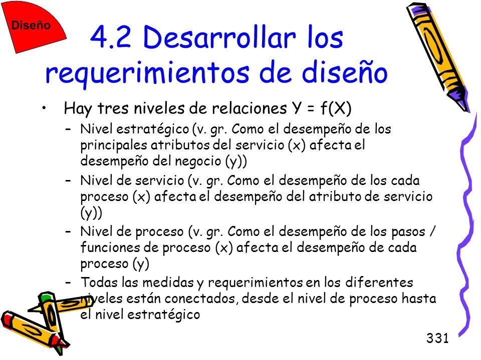 331 4.2 Desarrollar los requerimientos de diseño Hay tres niveles de relaciones Y = f(X) –Nivel estratégico (v. gr. Como el desempeño de los principal