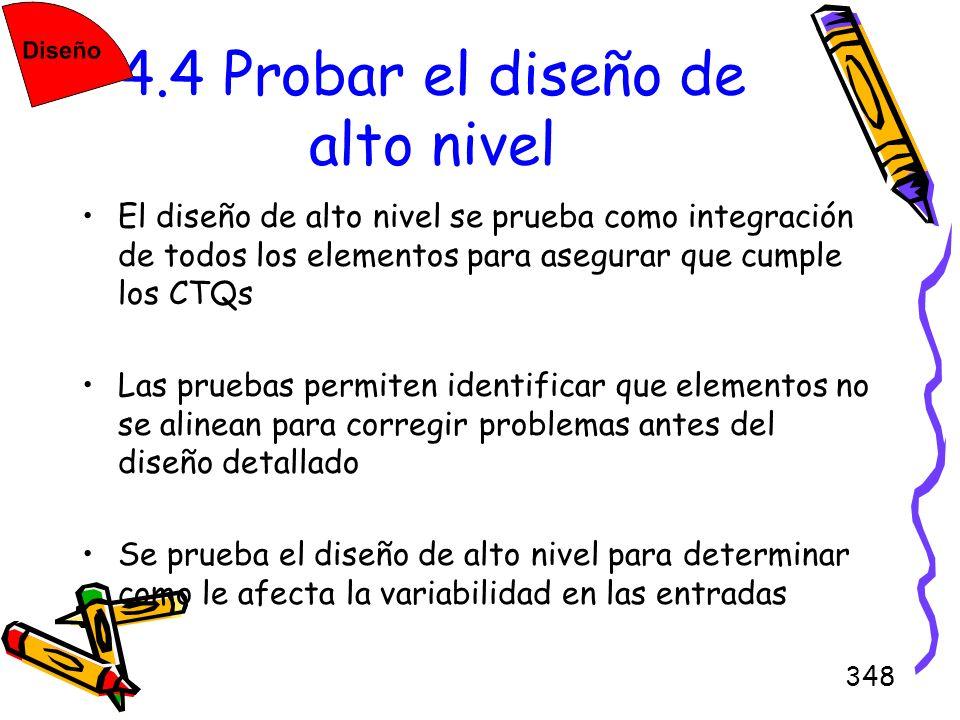 348 4.4 Probar el diseño de alto nivel El diseño de alto nivel se prueba como integración de todos los elementos para asegurar que cumple los CTQs Las