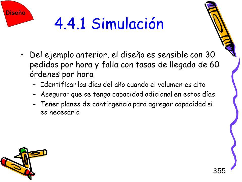 355 4.4.1 Simulación Del ejemplo anterior, el diseño es sensible con 30 pedidos por hora y falla con tasas de llegada de 60 órdenes por hora –Identifi