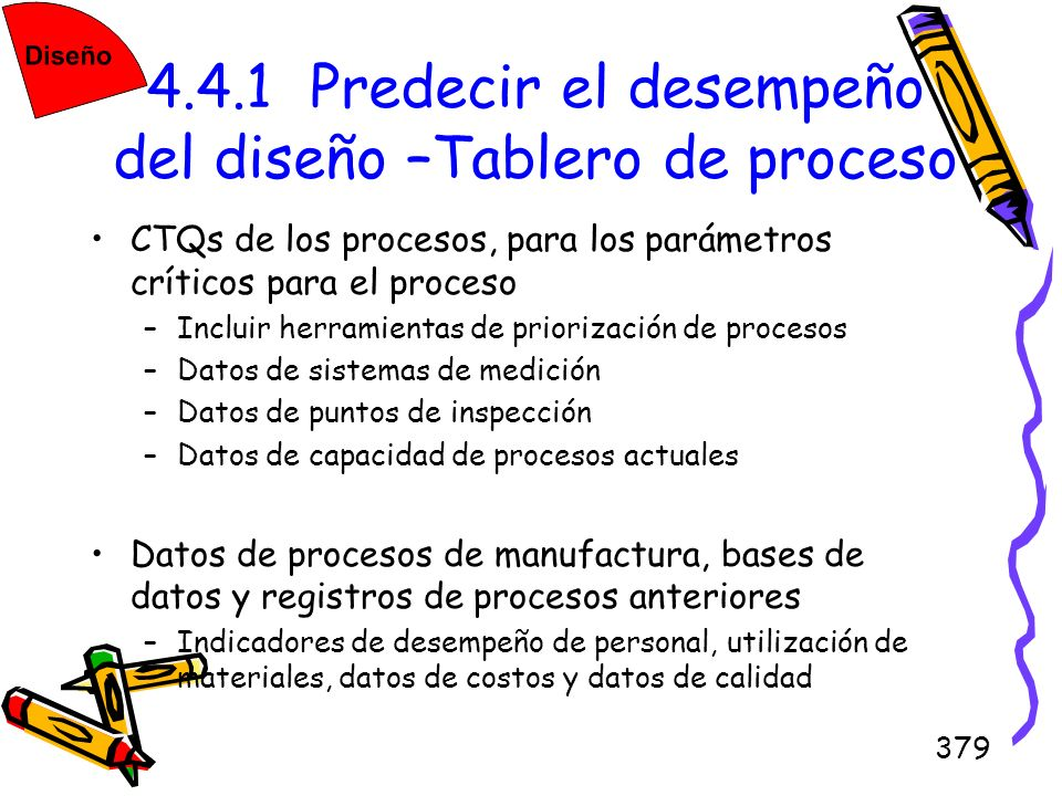 379 4.4.1 Predecir el desempeño del diseño –Tablero de proceso CTQs de los procesos, para los parámetros críticos para el proceso –Incluir herramienta