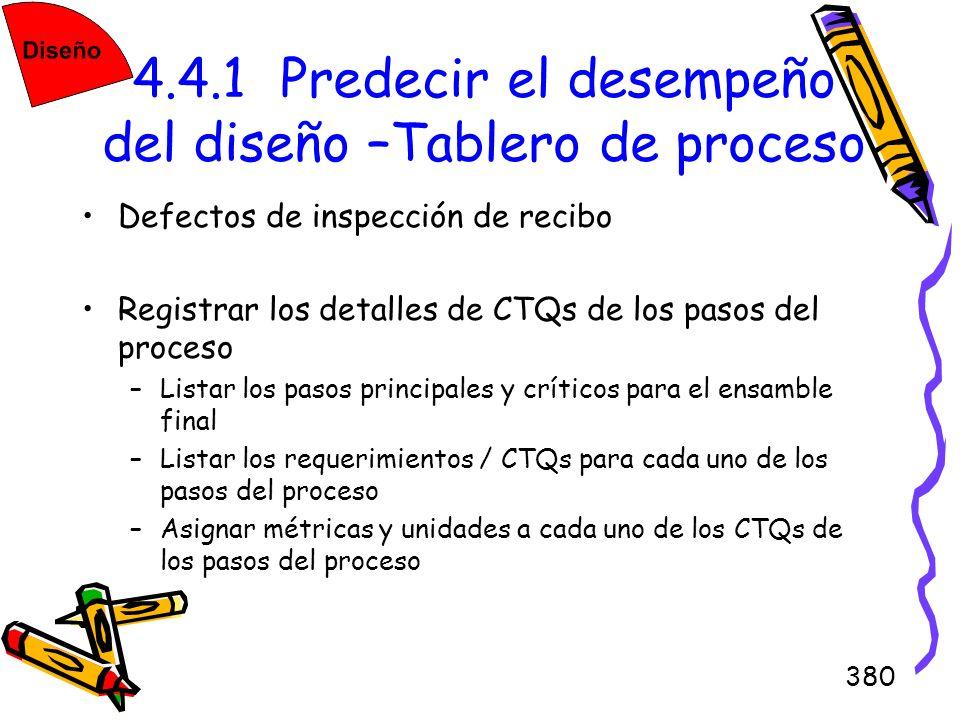 380 4.4.1 Predecir el desempeño del diseño –Tablero de proceso Defectos de inspección de recibo Registrar los detalles de CTQs de los pasos del proces