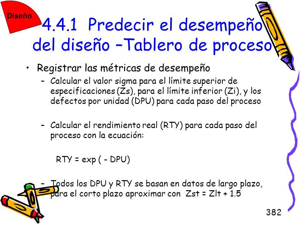 382 4.4.1 Predecir el desempeño del diseño –Tablero de proceso Registrar las métricas de desempeño –Calcular el valor sigma para el límite superior de