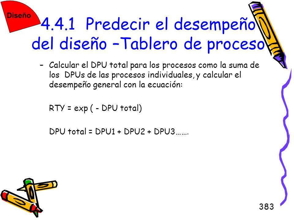 383 4.4.1 Predecir el desempeño del diseño –Tablero de proceso –Calcular el DPU total para los procesos como la suma de los DPUs de las procesos indiv