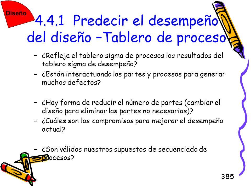 385 4.4.1 Predecir el desempeño del diseño –Tablero de proceso –¿Refleja el tablero sigma de procesos los resultados del tablero sigma de desempeño? –