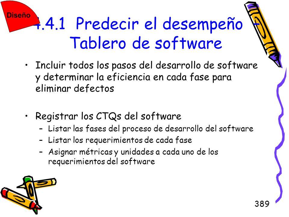 389 4.4.1 Predecir el desempeño – Tablero de software Incluir todos los pasos del desarrollo de software y determinar la eficiencia en cada fase para