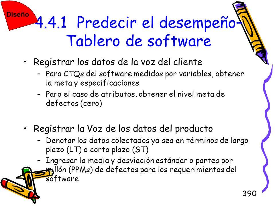 390 4.4.1 Predecir el desempeño– Tablero de software Registrar los datos de la voz del cliente –Para CTQs del software medidos por variables, obtener