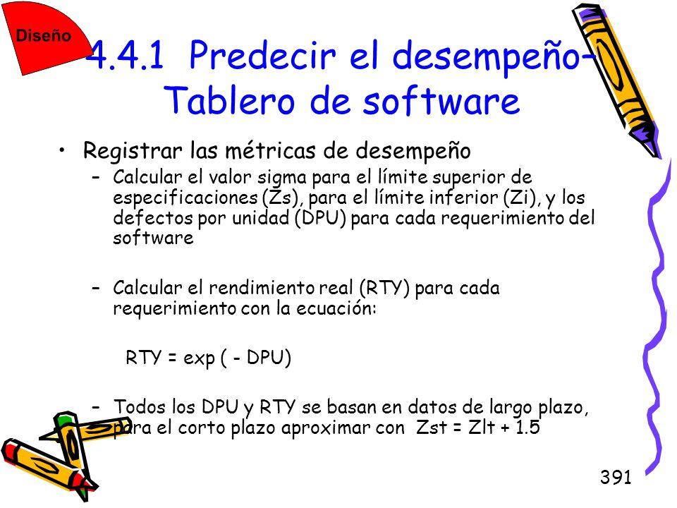 391 4.4.1 Predecir el desempeño– Tablero de software Registrar las métricas de desempeño –Calcular el valor sigma para el límite superior de especific