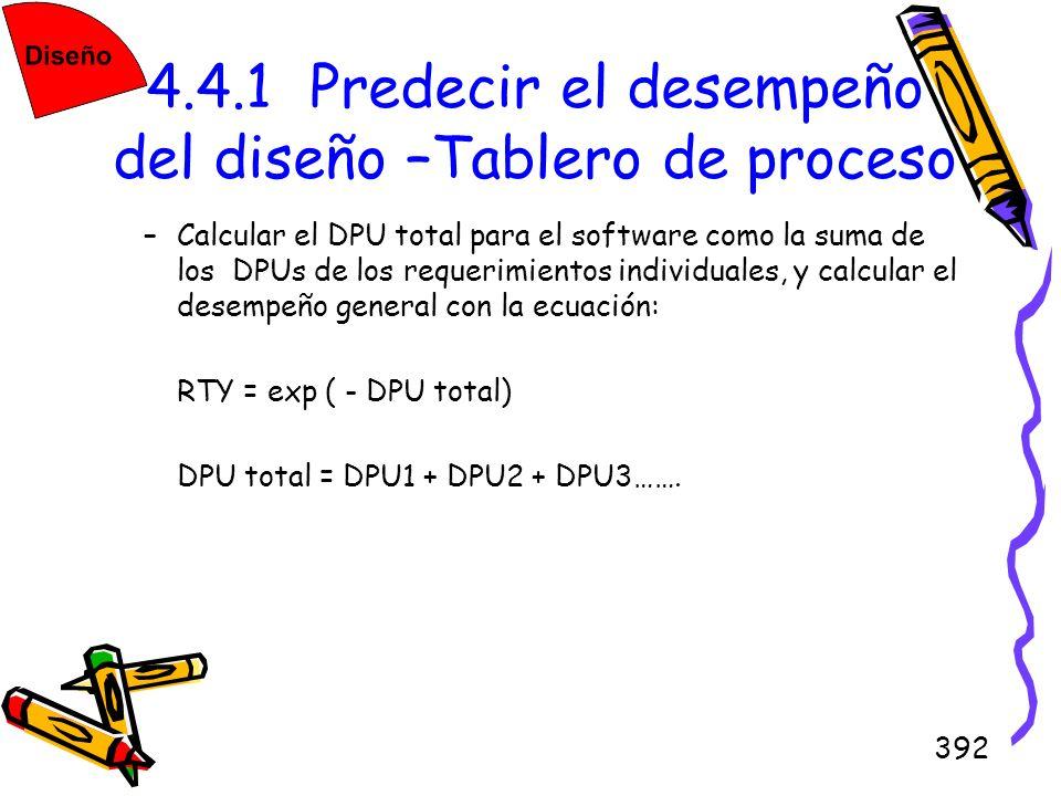 392 4.4.1 Predecir el desempeño del diseño –Tablero de proceso –Calcular el DPU total para el software como la suma de los DPUs de los requerimientos