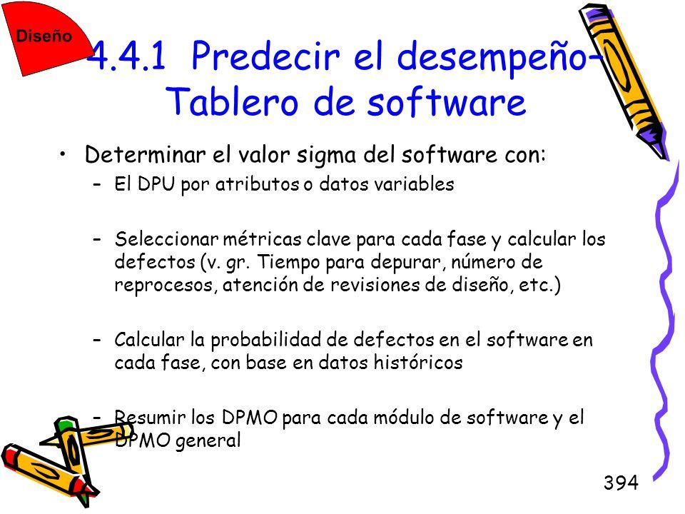 394 4.4.1 Predecir el desempeño– Tablero de software Determinar el valor sigma del software con: –El DPU por atributos o datos variables –Seleccionar