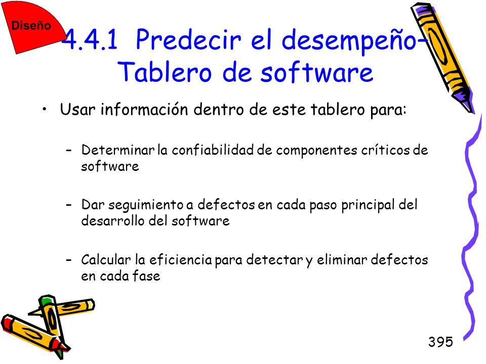 395 4.4.1 Predecir el desempeño– Tablero de software Usar información dentro de este tablero para: –Determinar la confiabilidad de componentes crítico