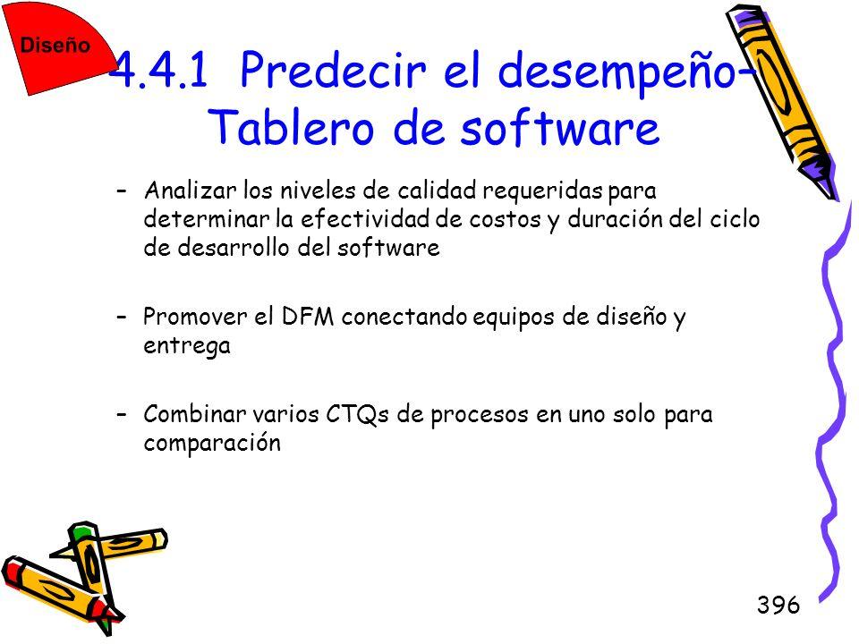 396 4.4.1 Predecir el desempeño– Tablero de software –Analizar los niveles de calidad requeridas para determinar la efectividad de costos y duración d