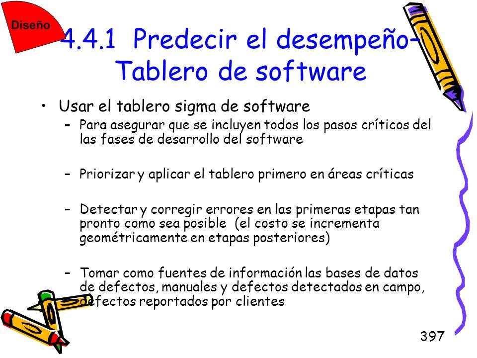 397 4.4.1 Predecir el desempeño– Tablero de software Usar el tablero sigma de software –Para asegurar que se incluyen todos los pasos críticos del las