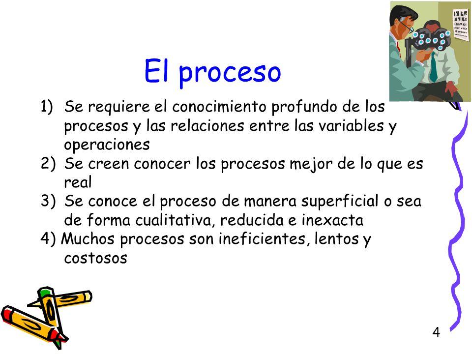 4 El proceso 1)Se requiere el conocimiento profundo de los procesos y las relaciones entre las variables y operaciones 2)Se creen conocer los procesos